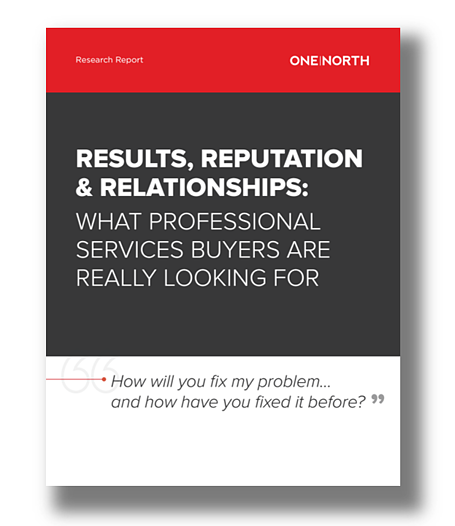 Results Reputation Relationships: Market Research Insights B2B