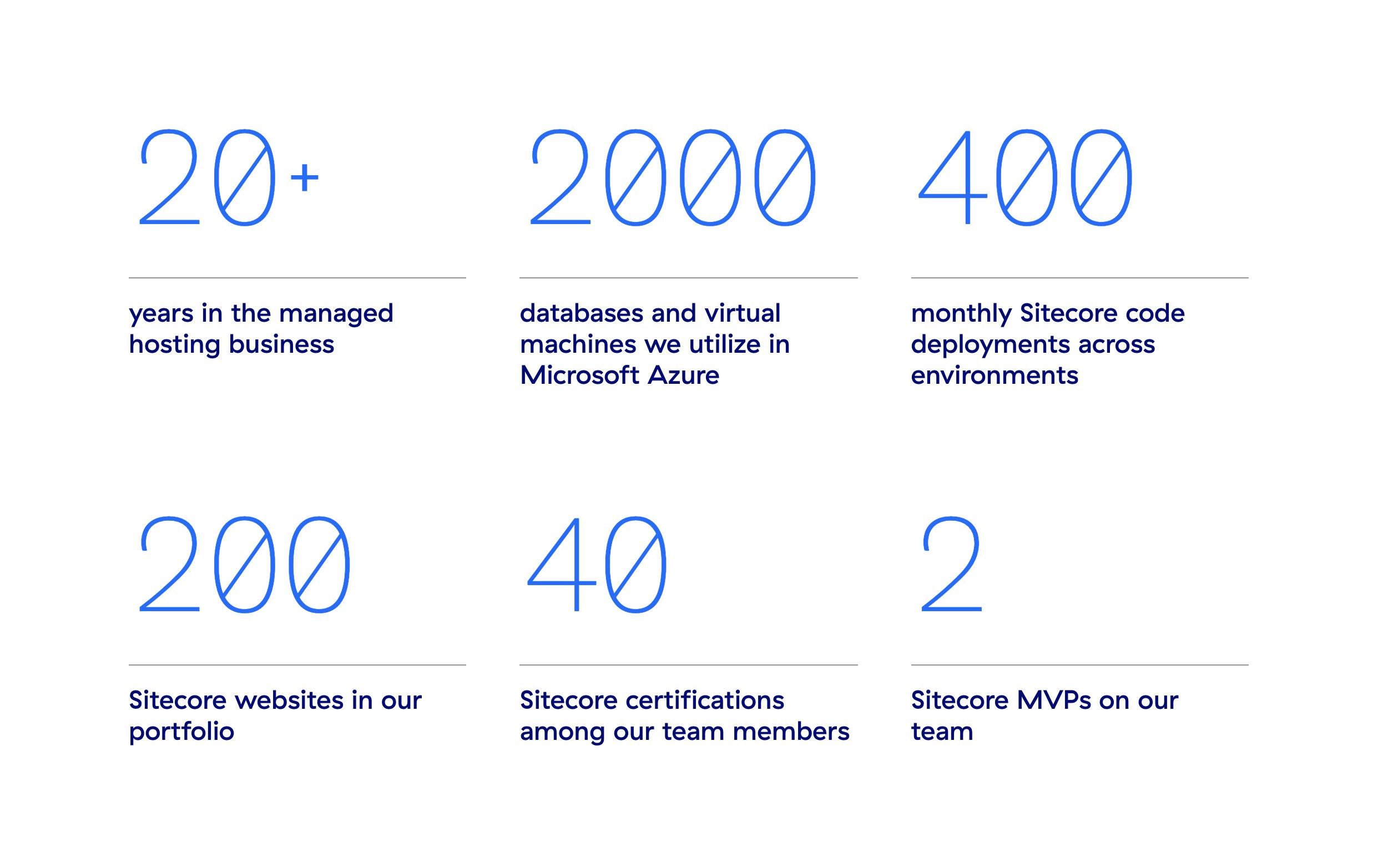 Sitecore-stats-1
